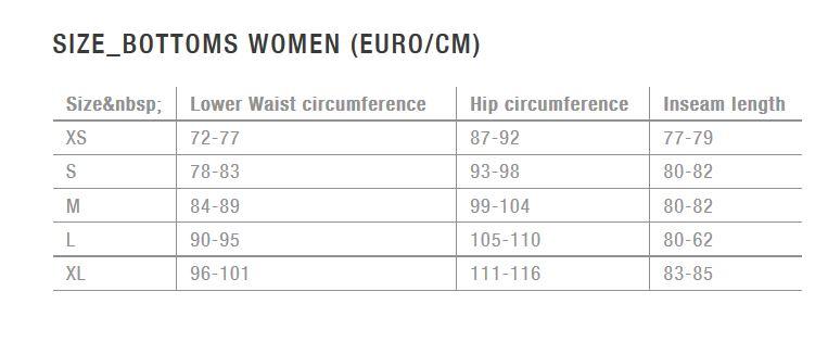 Guide de tailles Short femmes ION