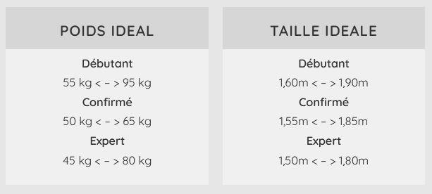 Taille slitboard